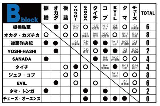 f:id:yosikazukun:20211003120602p:plain