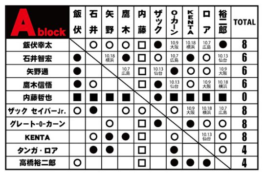 f:id:yosikazukun:20211005094030p:plain