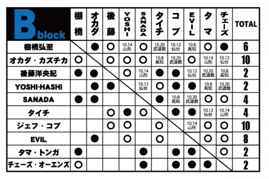 f:id:yosikazukun:20211006083756p:plain