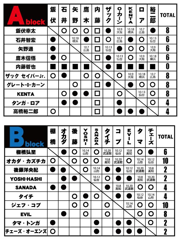 f:id:yosikazukun:20211007093353p:plain
