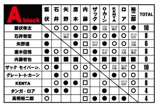 f:id:yosikazukun:20211008091340p:plain