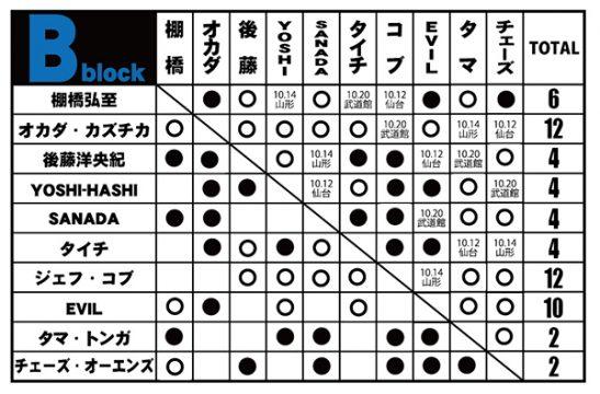 f:id:yosikazukun:20211009113235p:plain