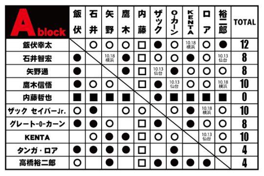 f:id:yosikazukun:20211010163438p:plain