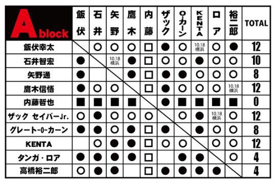 f:id:yosikazukun:20211014084616p:plain