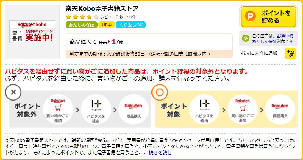 楽天Kobo電子書籍ストアはポイントサイト「ハピタス」経由で利用すると+1%ポイント還元!