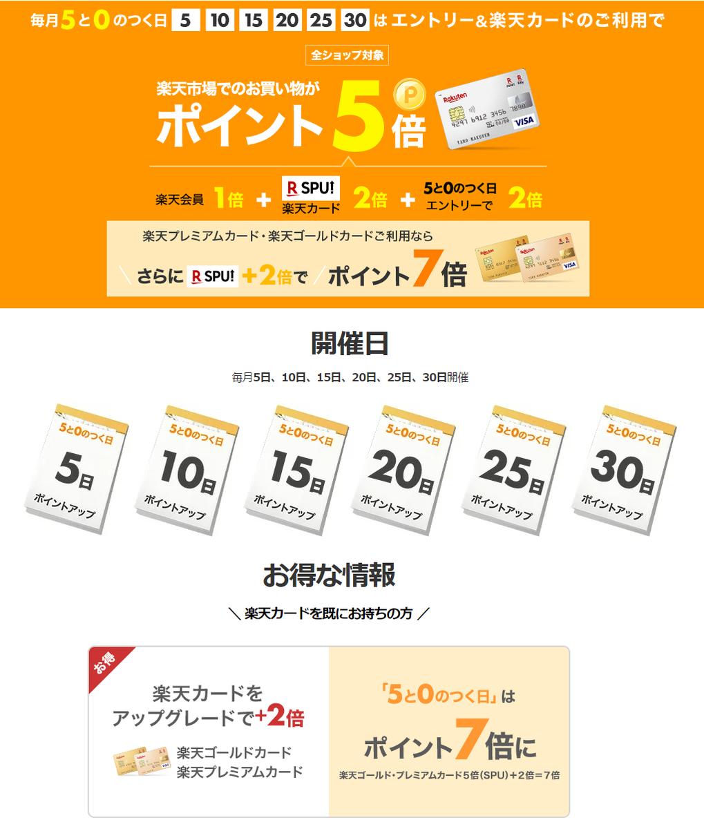 【楽天市場】 毎月5と0のつく日は楽天カード利用でポイント5倍!ポイントサイト経由で更にお得!