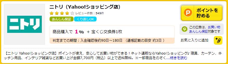 【ニトリ】還元率の高いポイントサイトを比較してみた!