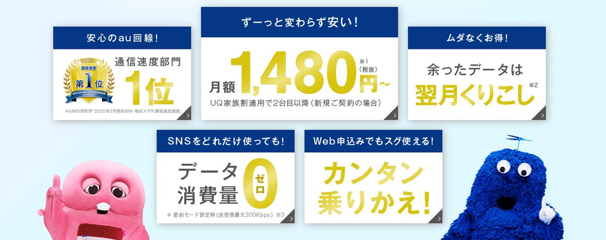 【UQモバイル】還元率の高いポイントサイトを比較してみた!