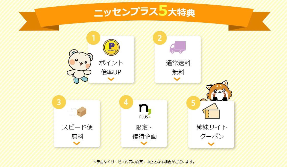 【ニッセン(nissen)】還元率の高いポイントサイトを比較してみた!