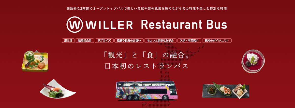 【WILLER TRAVEL】還元率の高いポイントサイトを比較してみた!