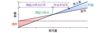 f:id:yosinoo:20120817160720p:plain