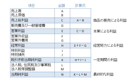 f:id:yosinoo:20120817172211p:plain
