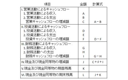 f:id:yosinoo:20120817172616p:plain
