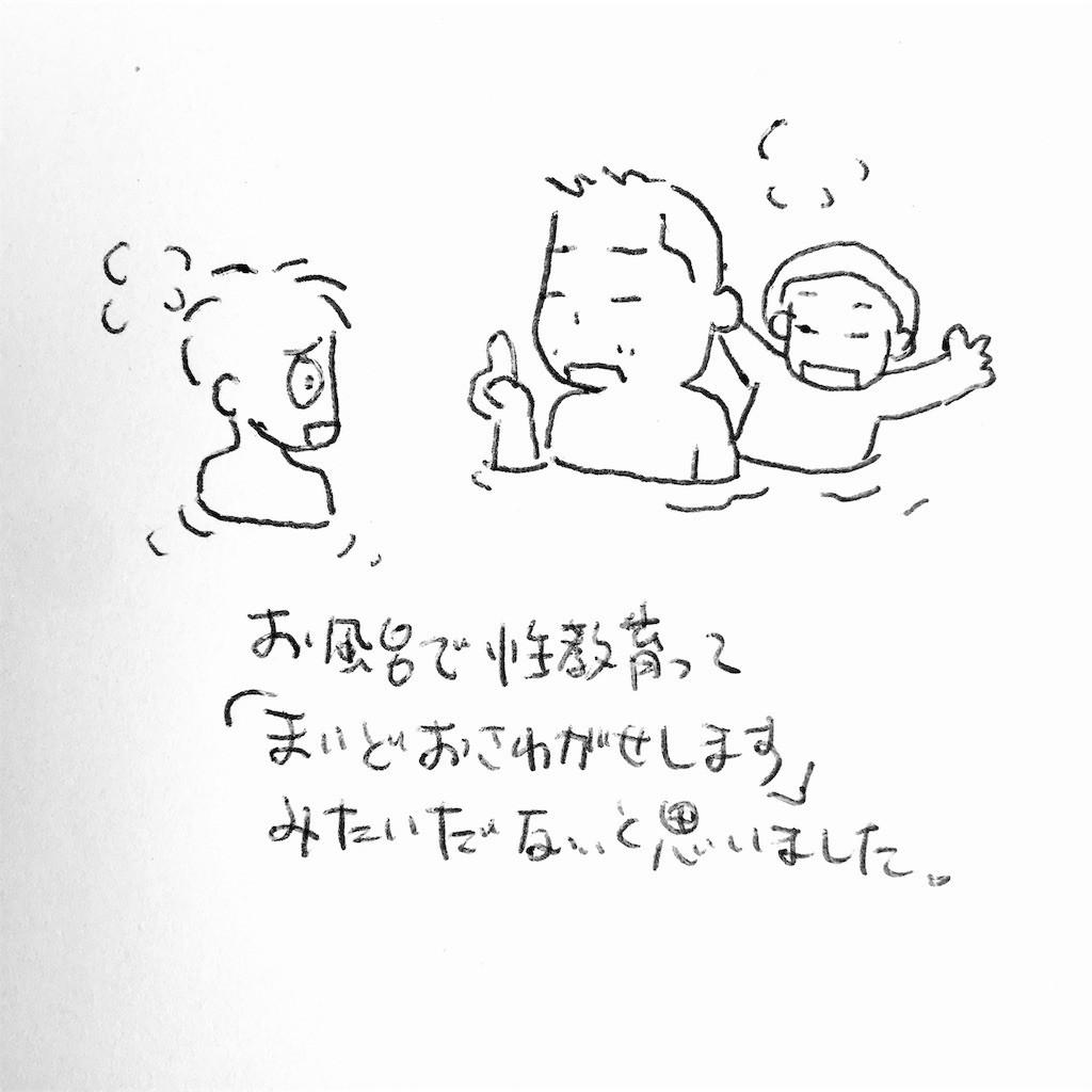 f:id:yosiro:20190216110402j:image