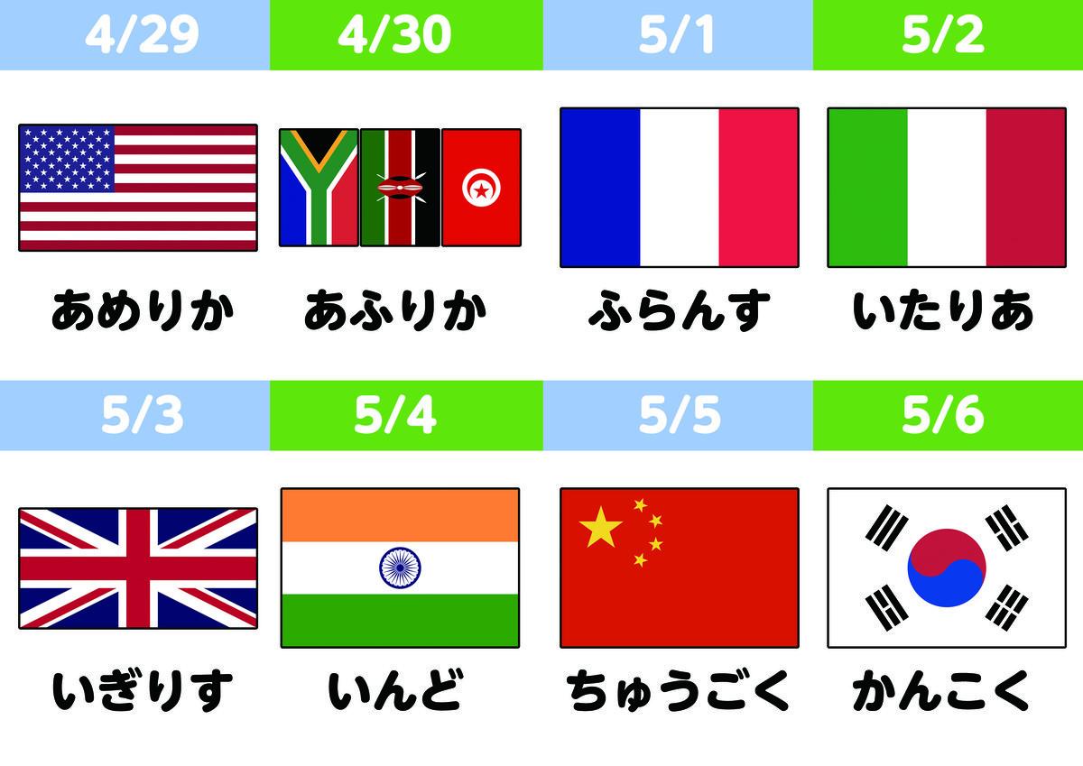 f:id:yosiro:20200507080114j:plain