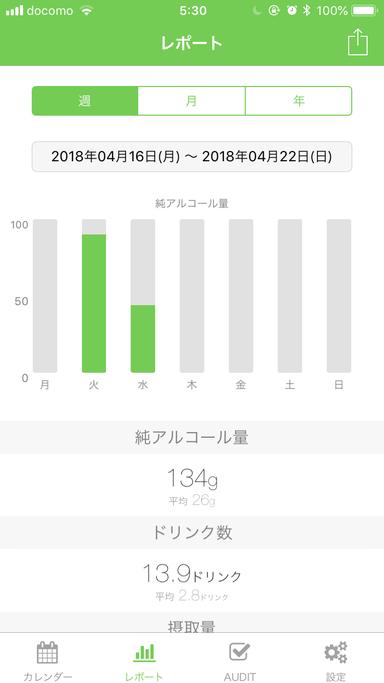f:id:yositeru:20180420053737p:plain