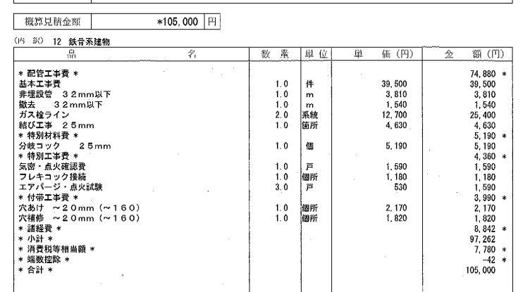 f:id:yosshi-hudousan:20180221204308j:plain