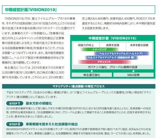 f:id:yosshieworklab:20200113010615j:plain