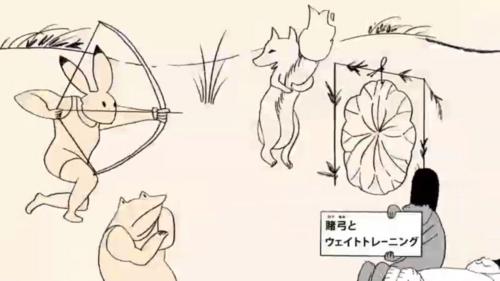 びじゅチューン! 鳥獣戯画ジム