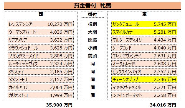 f:id:yossiebanusy:20200116232632p:plain