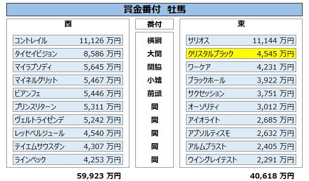 f:id:yossiebanusy:20200124204652p:plain