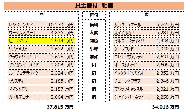 f:id:yossiebanusy:20200124204722p:plain