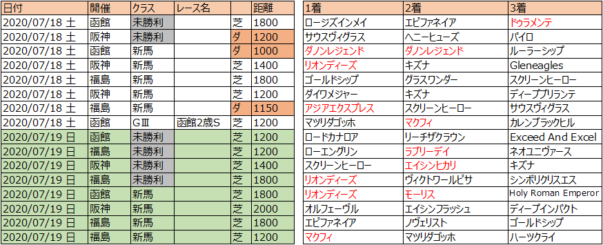 f:id:yossiebanusy:20200720230003p:plain