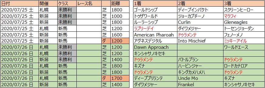 f:id:yossiebanusy:20200726235433p:plain