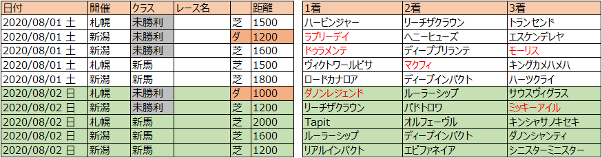 f:id:yossiebanusy:20200802162003p:plain