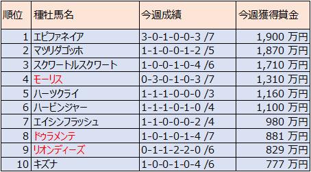 f:id:yossiebanusy:20200816162643p:plain