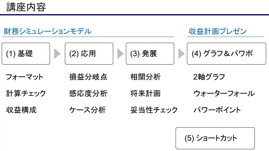 f:id:yosso-cpa:20180327123421j:plain