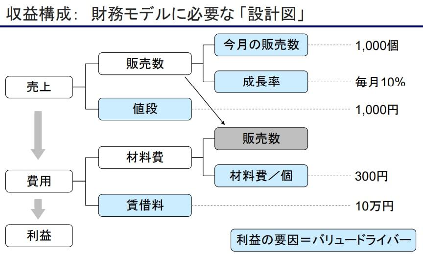 f:id:yosso-cpa:20180327123444j:plain