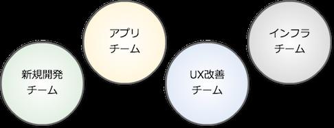 f:id:yosu1:20160419161255p:plain