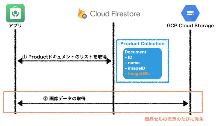 f:id:yosuke403:20181101180132p:plain