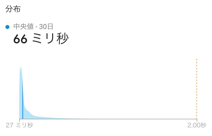 f:id:yosuke403:20181101180220p:plain