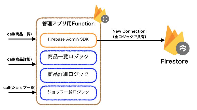 f:id:yosuke403:20190705083506p:plain