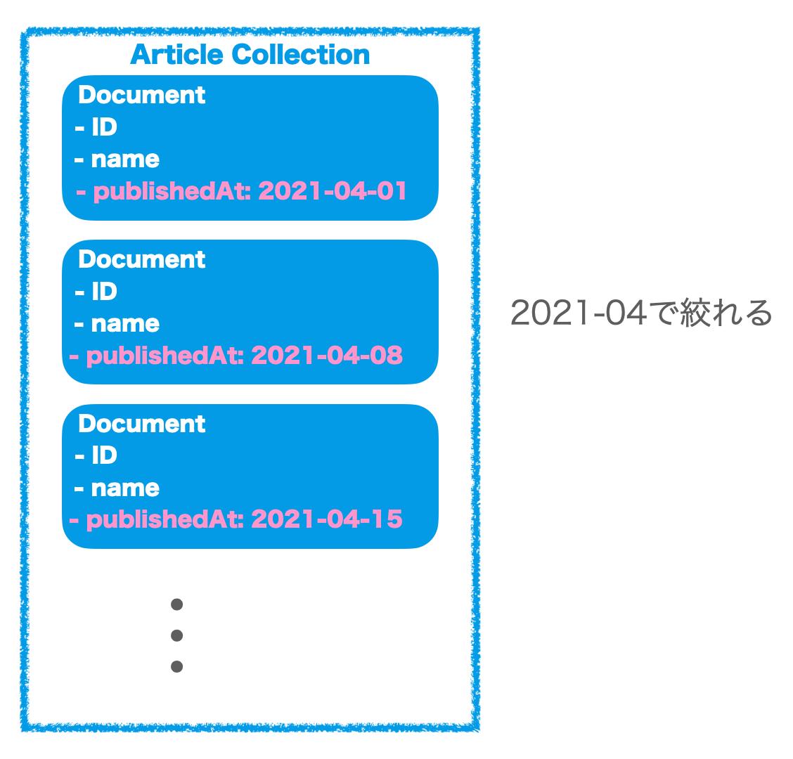 f:id:yosuke403:20210420153455p:plain:h400