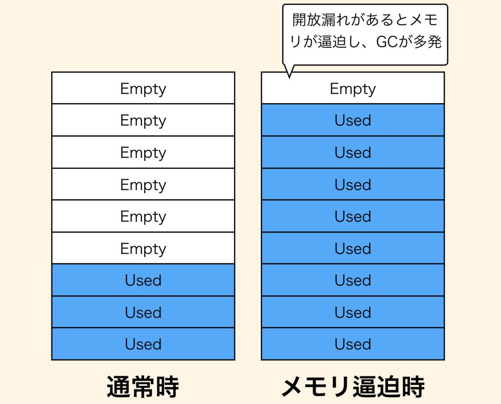 f:id:yosuke_furukawa:20171202233417p:plain
