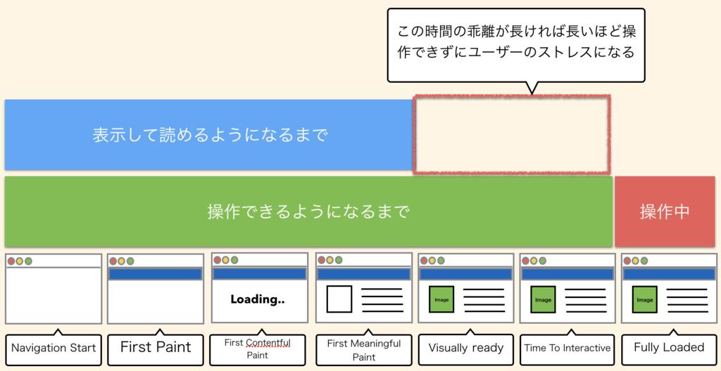 f:id:yosuke_furukawa:20190210221642p:plain