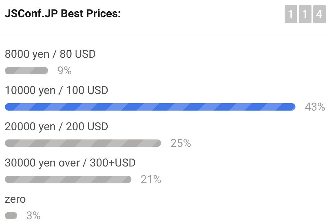 JSConf JP Best Prices