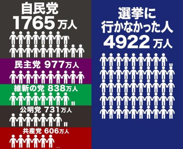 f:id:yosutakasawa:20190717171409j:image