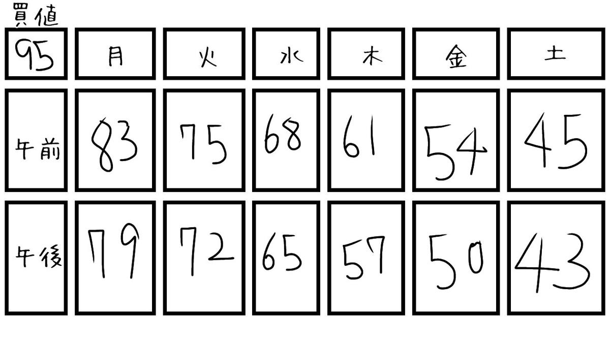 f:id:yosyu-0614:20200429152353j:plain