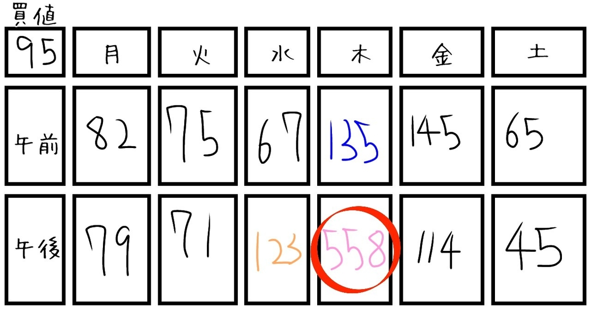 f:id:yosyu-0614:20200429181209j:plain