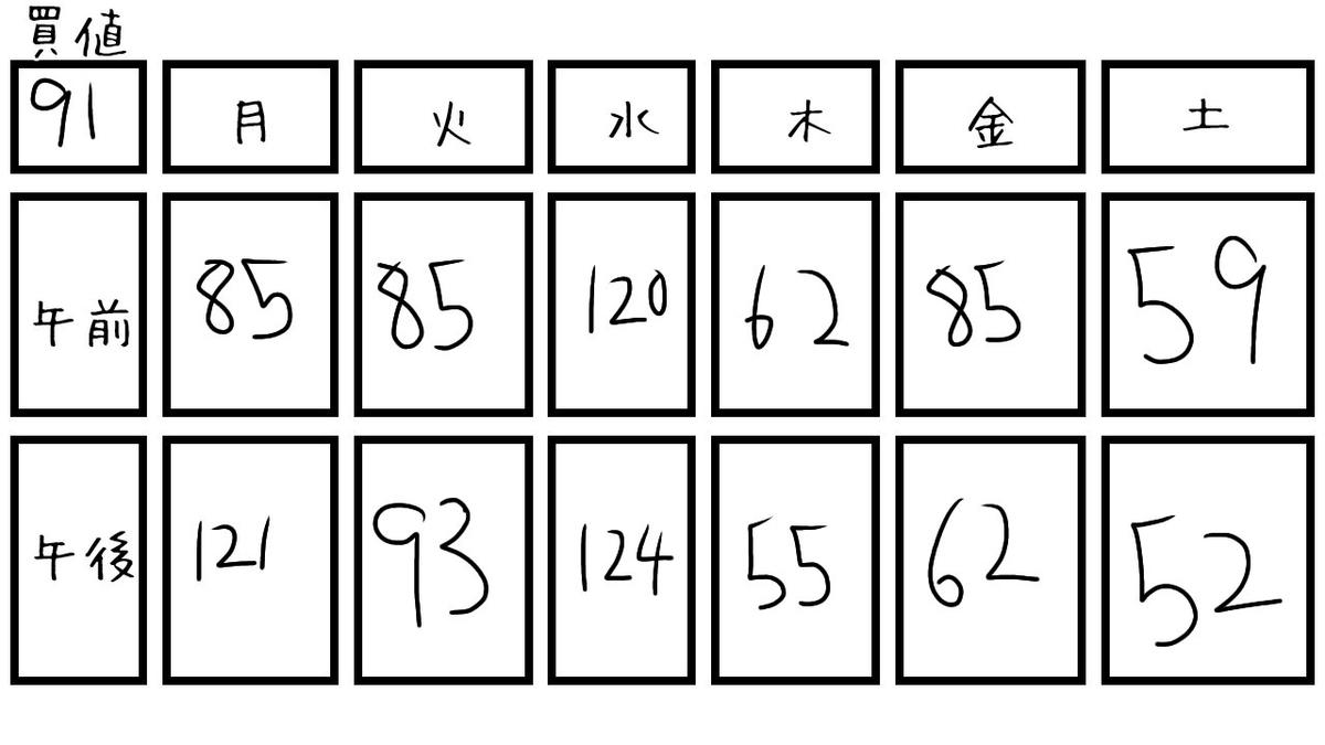 f:id:yosyu-0614:20200429203844j:plain