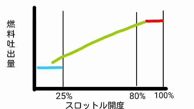 f:id:yotakass:20170601113537j:image