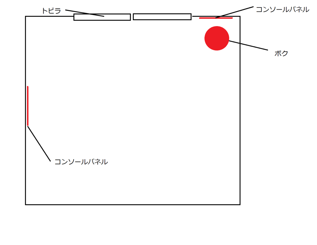 f:id:yotakass:20170602000317p:plain