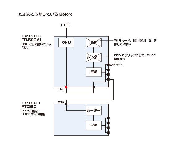 f:id:yotazo:20170510134522j:plain