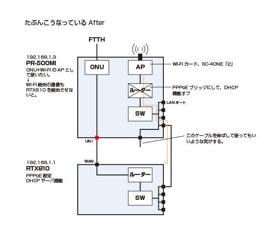 f:id:yotazo:20170510134526j:plain