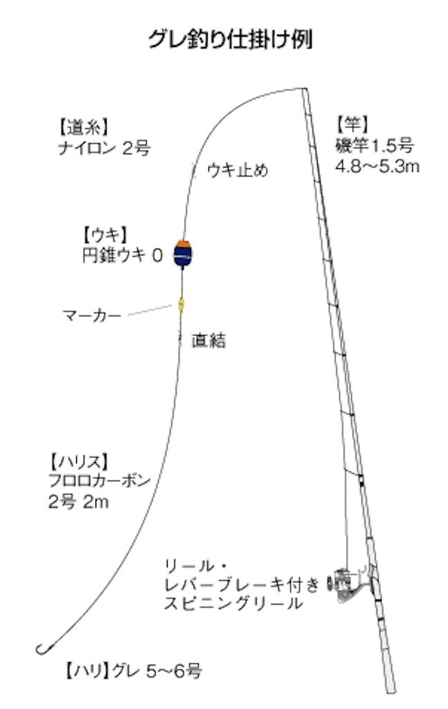 f:id:yotsu0:20190426011215j:image