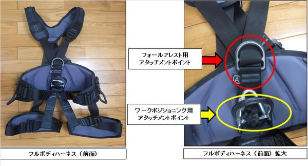 f:id:yotsuba-rope-system:20191017212537p:plain